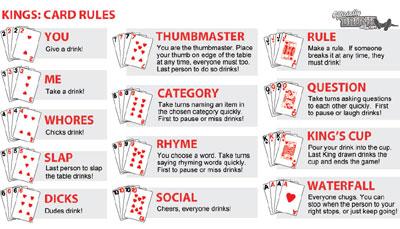 kings card gane